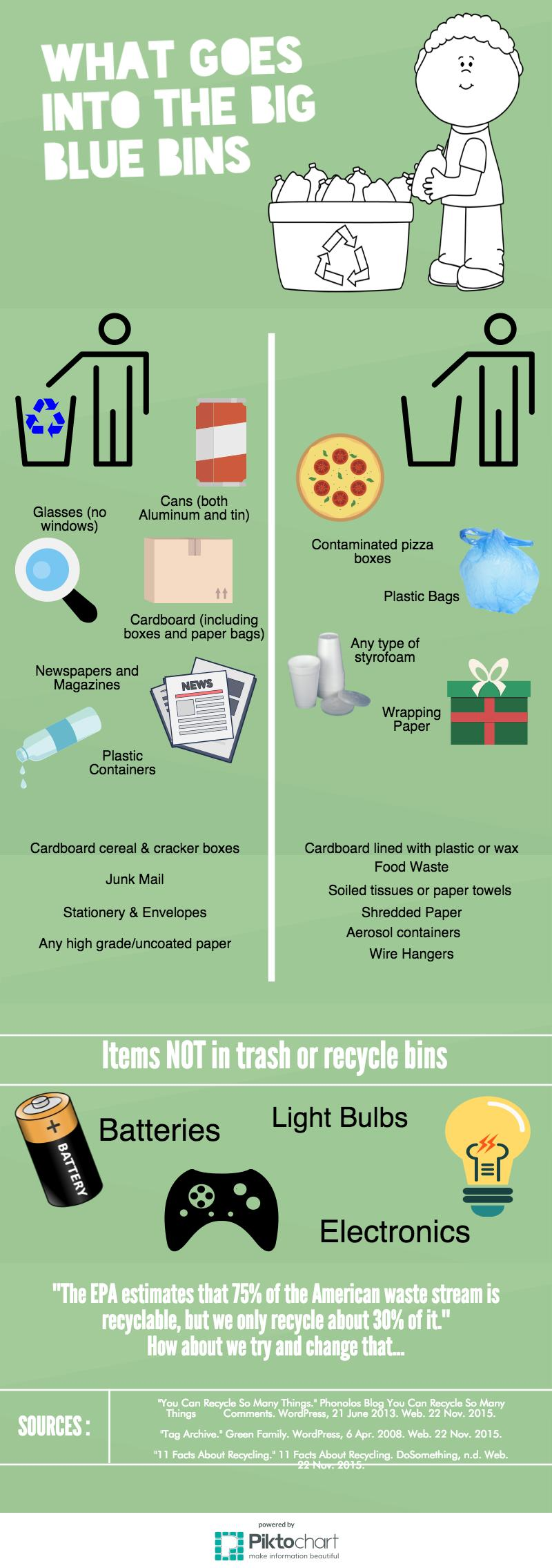 What You Can and Cannot Recycle (3)