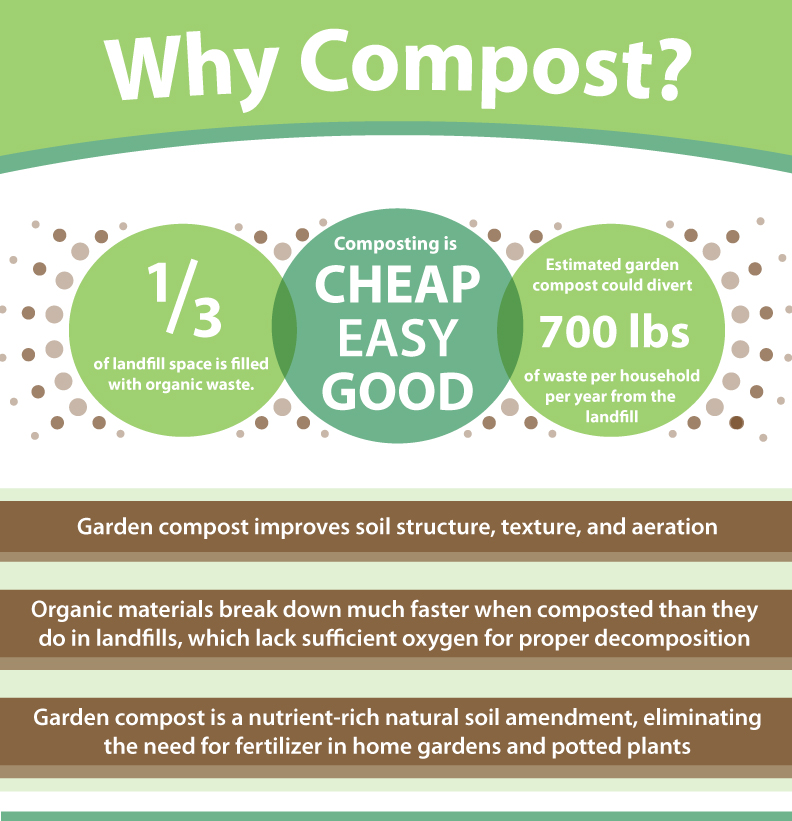 how to break down branches for compost